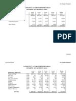 04 Book Comm Environ - 2013 Budget