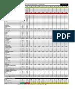 Orçamento Financeiro Domestico - Simplificado