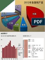 圖表解讀.pdf