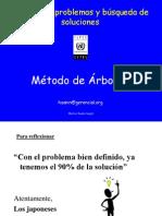 Solucion d e Problemas.pptx
