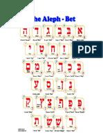 Alfabeto Libro Bloque