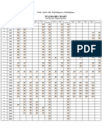 Pipe-Dimensions-Weights-Chart.pdf