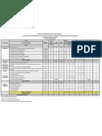 Struktur Program DPLI KDC BM 1 Based on Second Meeting (Jam Interaksi)