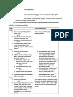 Klasifikasi Dari Pasien Dengan Low Back Pain