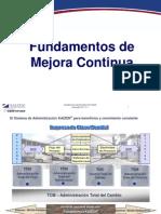 Tema 1. Fundamentos de Mejora Continua