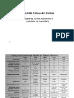 Evolutii in Fiscalitatea Europeana_ROM