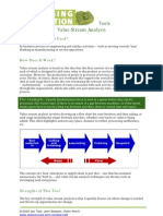 Value Stream Analysis