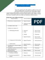 Tehnici şi instrumente de evaluare a calitatii