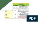 Hypothesis Test Format