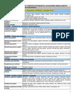 catalogo bienes y servicios.pdf