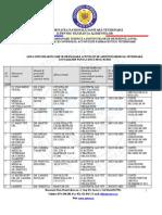 Unitati Care Desfasoara Activitati de Asistenta Vet - 09.03.2012_11030ro
