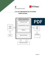 introducción a la computación1   materia