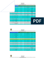 Listado de Estaciones de Servicio Certificadas Zona Frontera Julio 5 2012