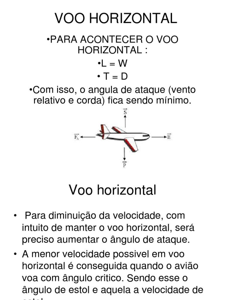 Livro Aerodinamica E Teoria De Voo Ebook Download