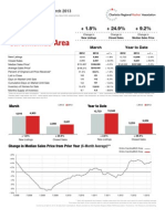 1st Quarter Market Report