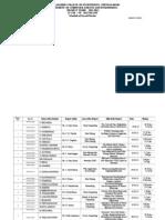 Project Batch List- 2012-2013 Second Review