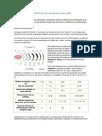 Investigar los subniveles de energía por capa s.docx