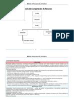 Metodologia Metodo 3 Comparacion de Factores - Copia