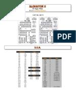 BloviatorII.pdf