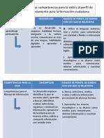 RELACION ENTRE COMPETENCIAS Y RASGOS.pptx