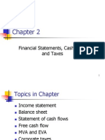 FINANCIAL MANAGMENT.ppt