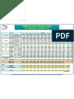bycat_market_exim_jandec_2010.pdf