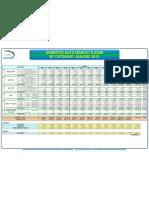 bycat_market_exim_jandec_2012.pdf