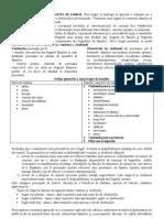 01.2 Economie Aplicata - Bugetul Proiecte Cost de Oportunitate