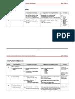 Rancangan Tahunan Ictl Form 12_2012