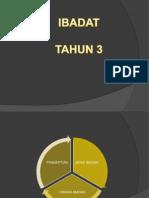 IBADAT TAHUN 3