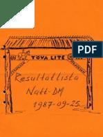 Resultatlista Natt-DM Medelpad 1987-09-25
