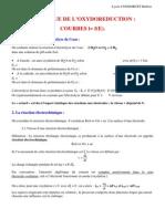 COURBES i= f(E)