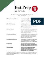 Boarding School Rankings Guide | TopTestPrep.com