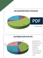 Informe Epidemiol Centro Medico Laboralpar2