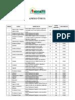 Projeto de Lei nº 015-13 - Novo Concurso - Anexo