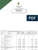 Bilancio 2012 Spese