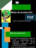 Modos de Produccion