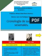 Cronología de sucesos sexenales-Juan José Rodríguez Díaz 4°A