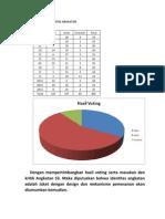 II.hasilvoting.hpd.I.2013