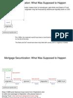 Mortgage Flow.cwa
