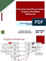 Pola Kemitraan Dalam Program Akreditasi Madrasah