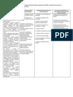 Producto 1. Trayecto Formativo Competencias Docentes