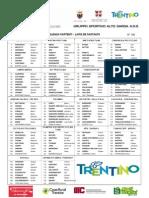 Elenco Partecipanti Giro Del Trentino