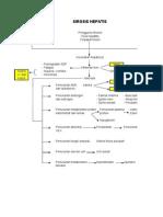 sirosis hepatis patofisiologi
