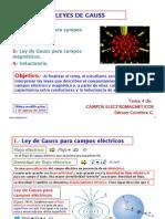 Archivo Fisica II Ley de Gaus