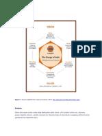 Iocl Company Profile