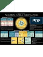 particle_chart.pdf