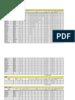 NBAA Results - April 2013