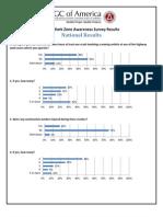 National 2013 Work Zone Survey