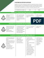 Guia Reciclaje Plasticos